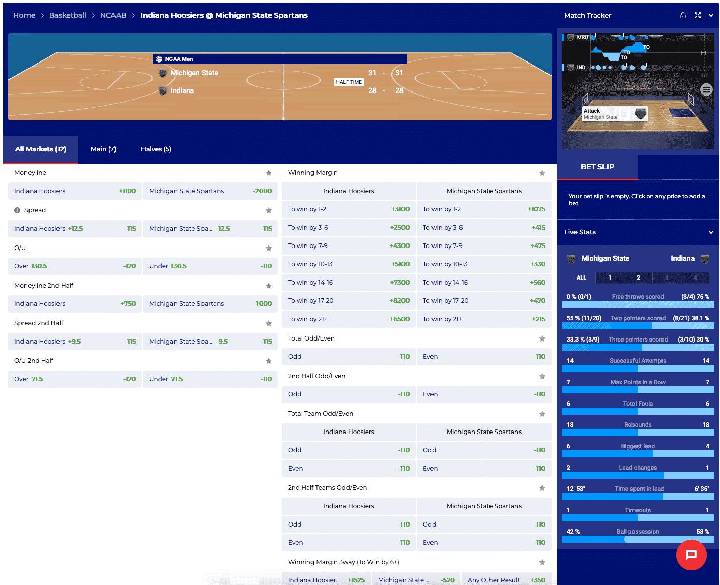 BetAmerica in play betting